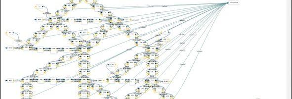 Modellazione sistemi interdipendenti